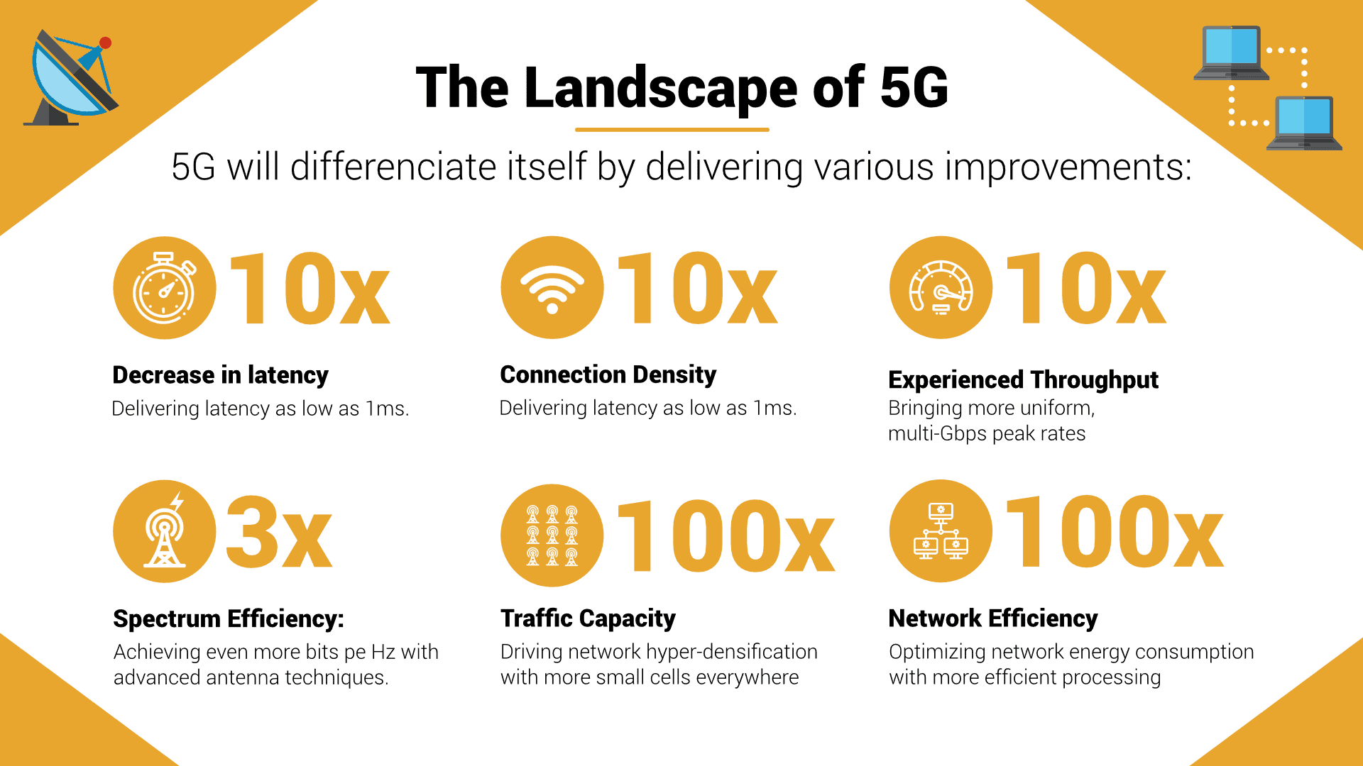 How will 5G be different than 4G infograph